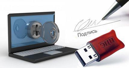 Аккредитация ОДС по документам с ЭЦП